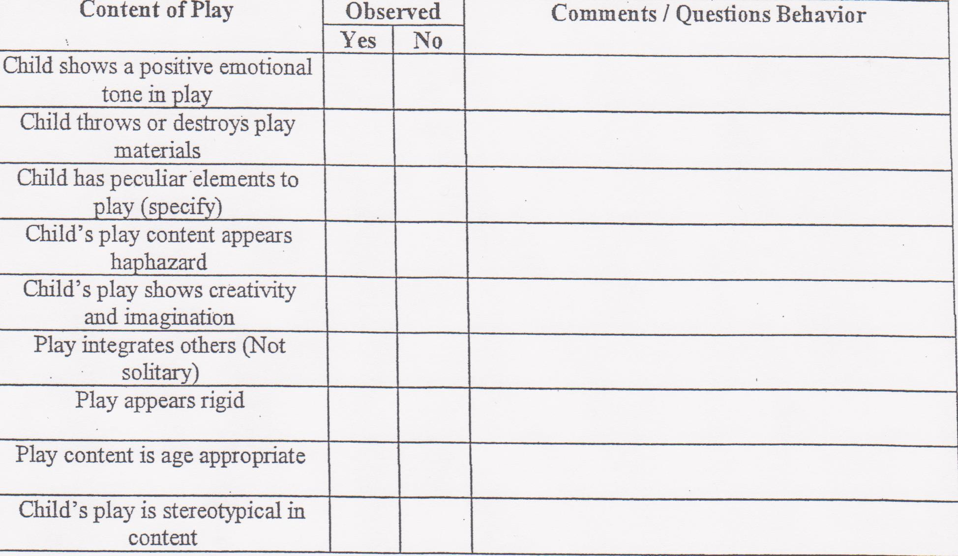 observation checklist What is an observation checklist kay burke (1994) describes an observation checklist as ''a strategy to monitor specific skills, behaviors, or dispositions of individual students.